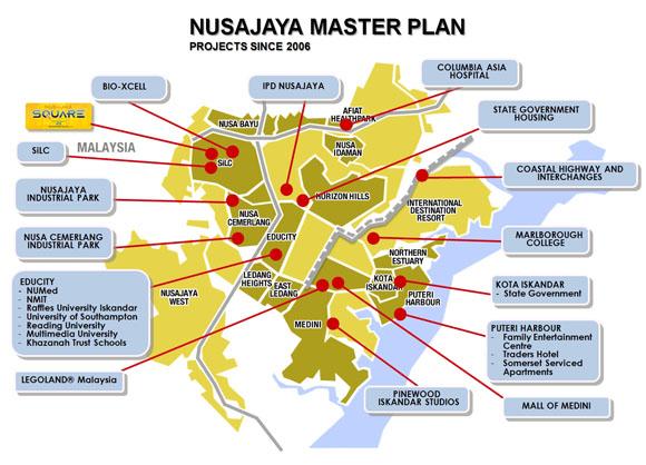 Iskandar Property, Nusajaya Property, Property for sale in Johor Bahru